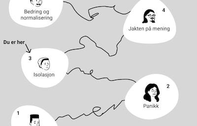 Illustrasjon til artikkel - pandemi og hverdagen i Fasett