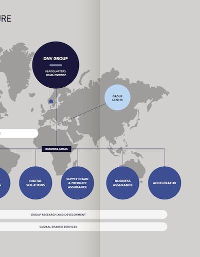 DNV årsrapport